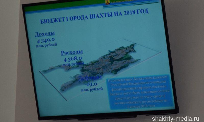 Утвержден бюджет города Шахты на три года