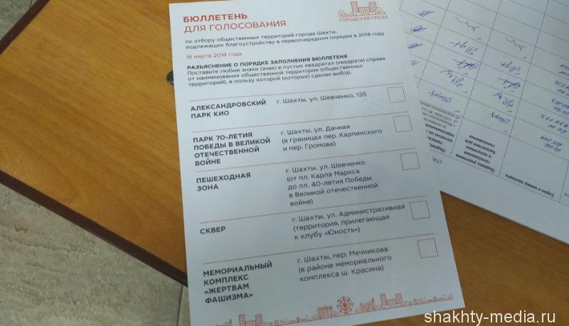 Сегодня, 18 марта, шахтинцы голосуют за проекты в рамках программы «Формирование комфортной городской среды
