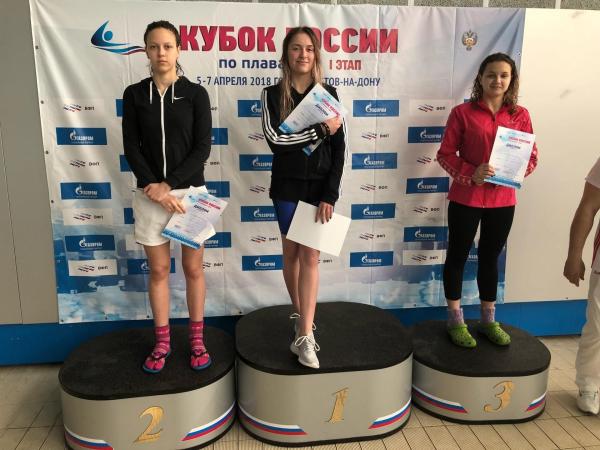 Пензенская команда наКубке поплаванию получила 19 золотых наград