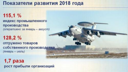 Индекс промышленного производства Ростовской области превысил среднероссийский показатель