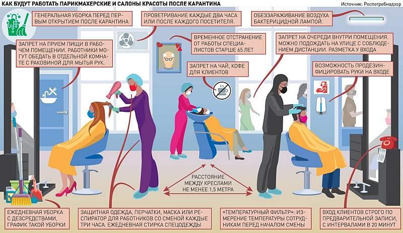 По каким правилам будут работать парикмахерские и салоны красоты после карантина?