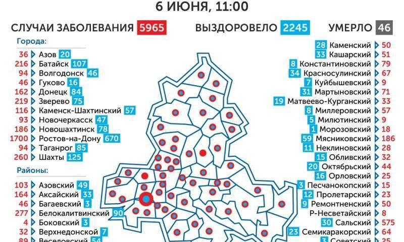 На Дону за сутки выявлено еще 212 человек с COVID-19