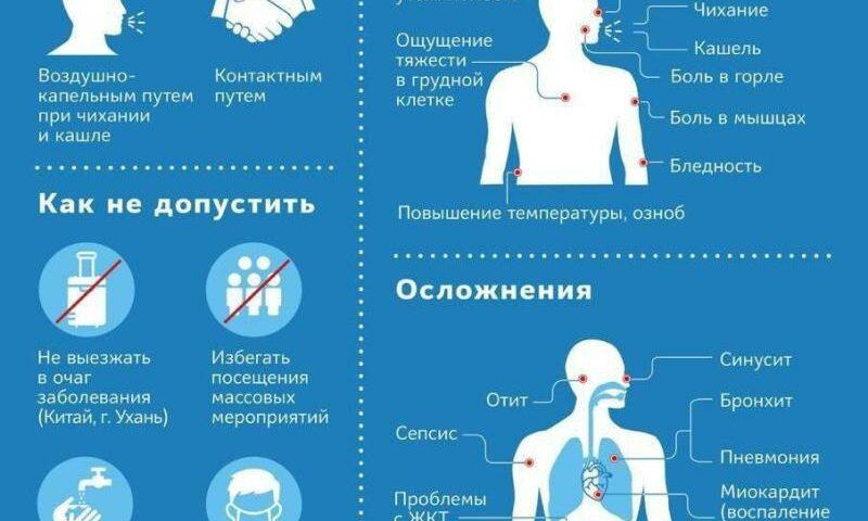 В Шахтах зарегистрировано 10 человек, зараженных коронавирусом