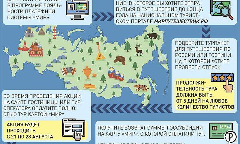 Утверждены правила компенсаций за отдых в России