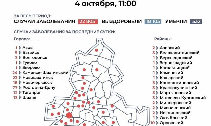 Число инфицированных COVID-19 на Дону выросло на 234